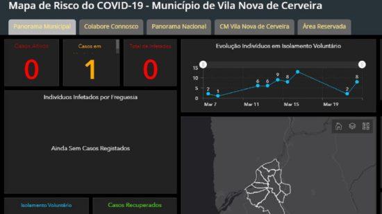 Cerveira lança plataforma com monitorização diária da evolução Covid-19 no concelho
