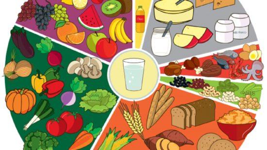"""Covid-19: """"A alimentação saudável não está de quarentena!"""""""